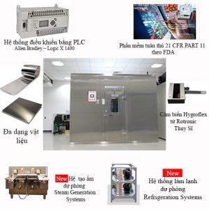 Buồng Kiểm Soát Nhiệt Độ và Độ Ẩm Đạt GMP-Walk In Humidity Chamber